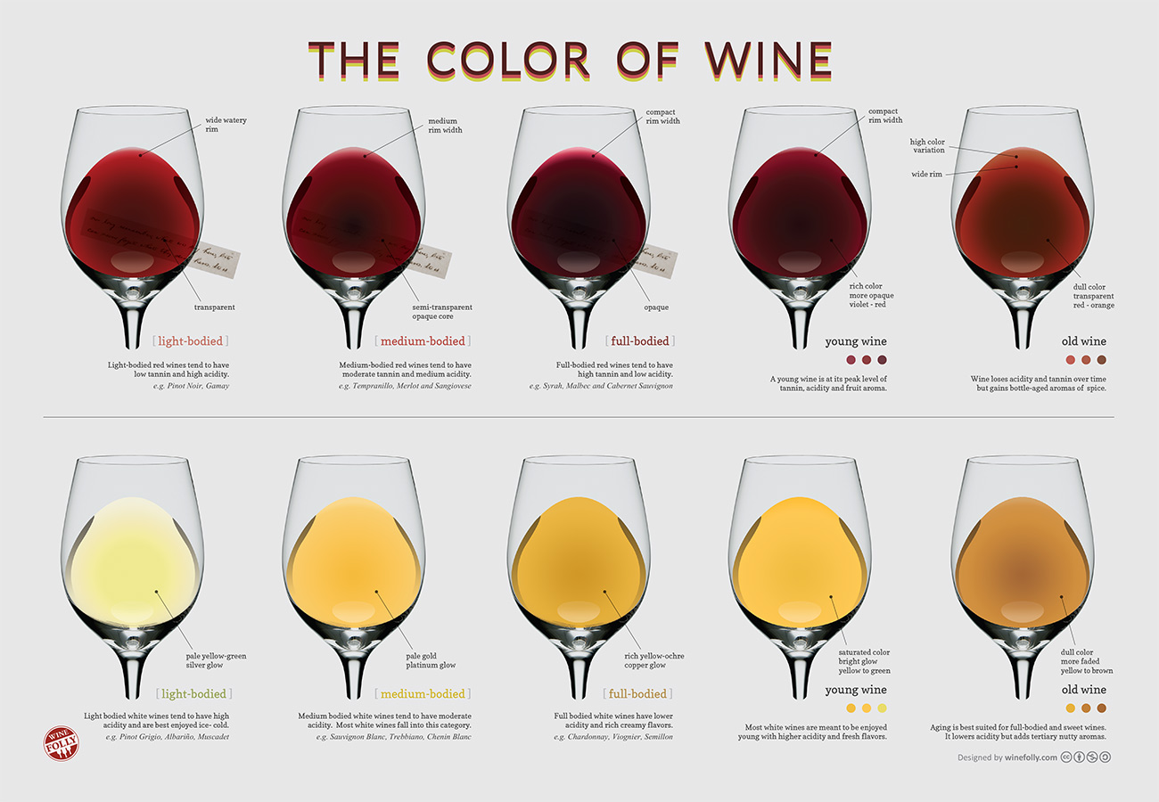wine-color-chart1